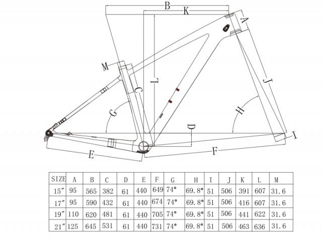 Geometria HT KONWA bike 29'
